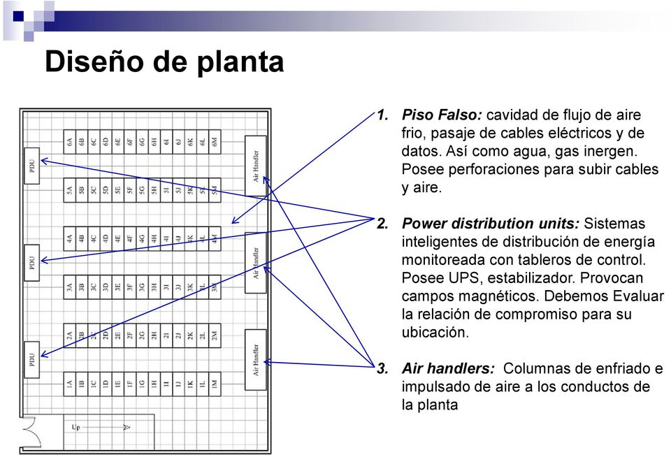 Power distribution units: Sistemas inteligentes de distribución de energía monitoreada con tableros de control.