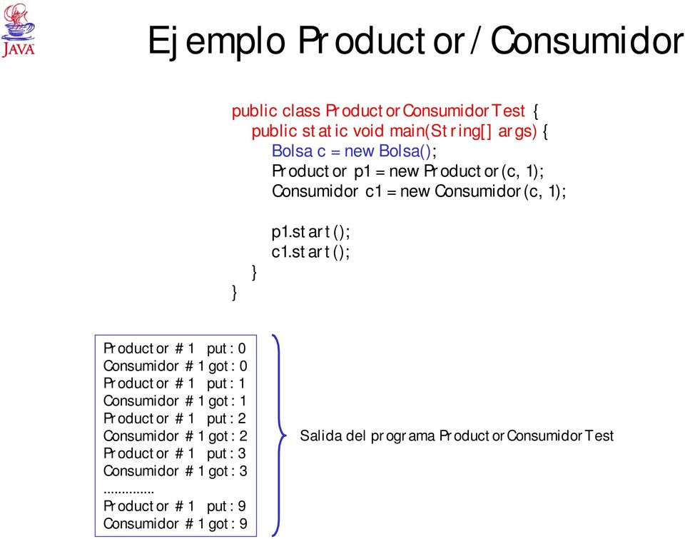 start(); Productor #1 put: 0 Consumidor #1 got: 0 Productor #1 put: 1 Consumidor #1 got: 1 Productor #1 put: 2