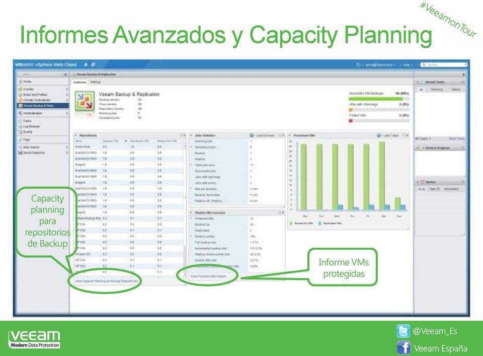 planning para repositorios