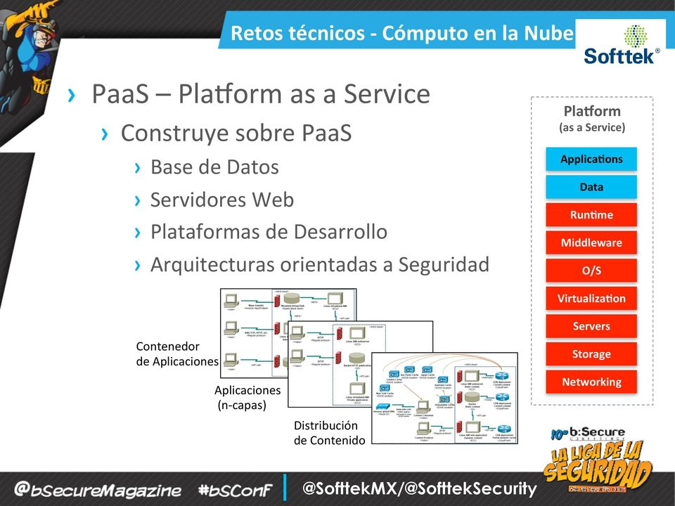 PlaNorm (as a Service) ApplicaEons Data RunEme Middleware O/S VirtualizaEon Servers