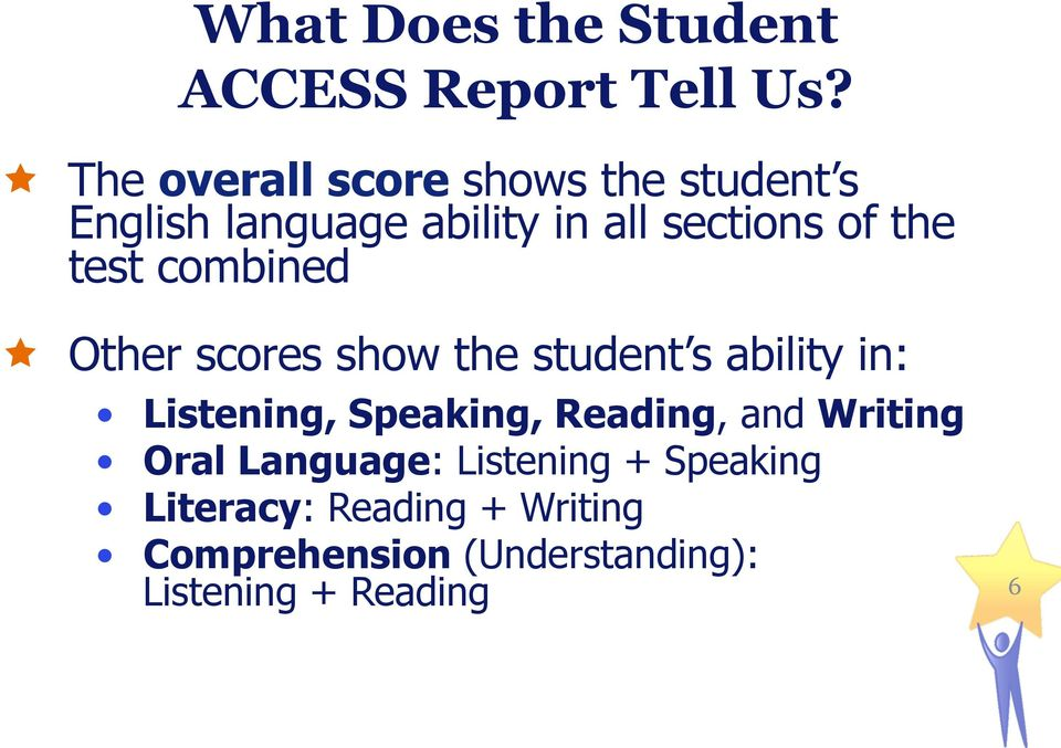 test combined ê Other scores show the student s ability in: Listening, Speaking,