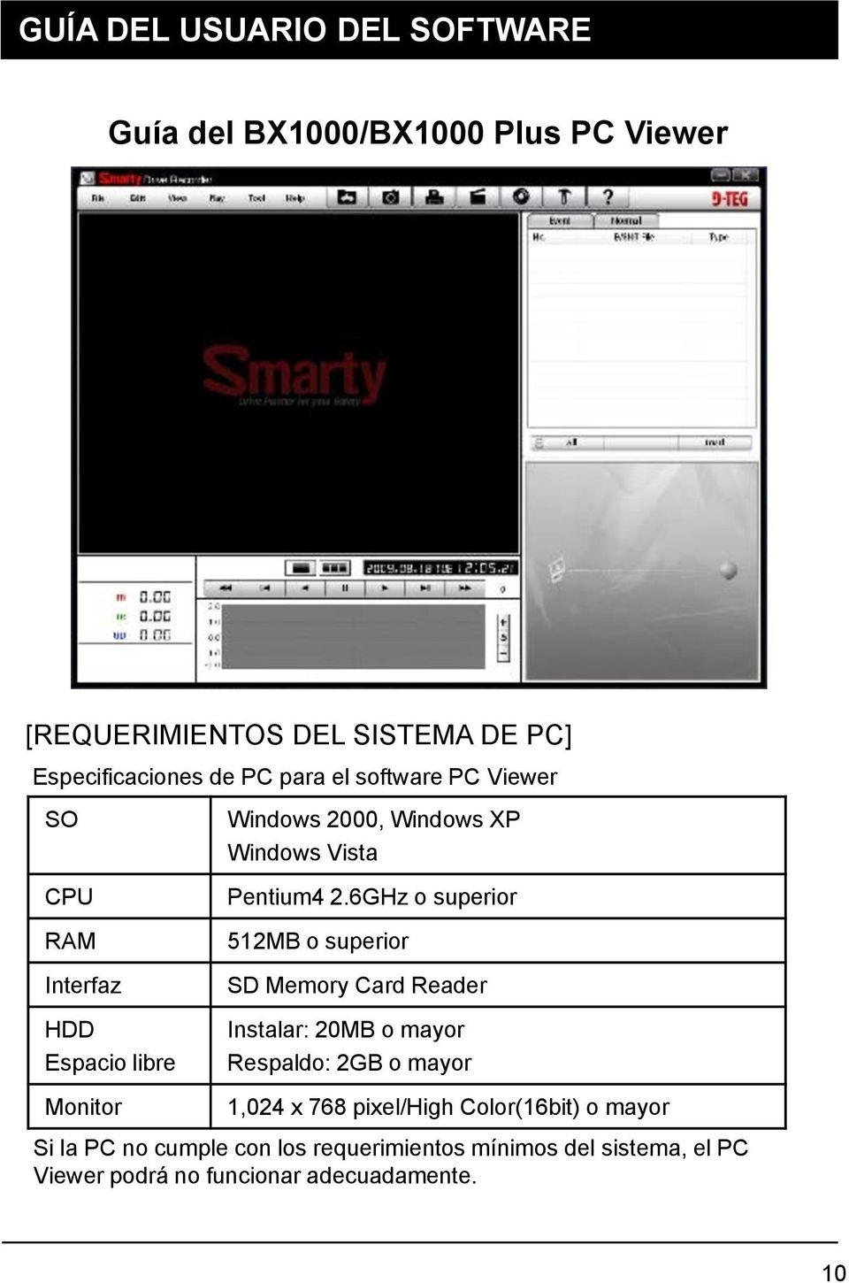 6GHz o superior 512MB o superior SD Memory Card Reader Instalar: 20MB o mayor Respaldo: 2GB o mayor 1,024 x 768 pixel/high