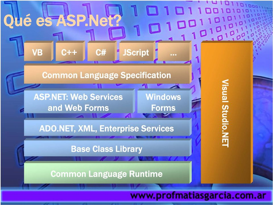 NET: Web Services and Web Forms ADO.