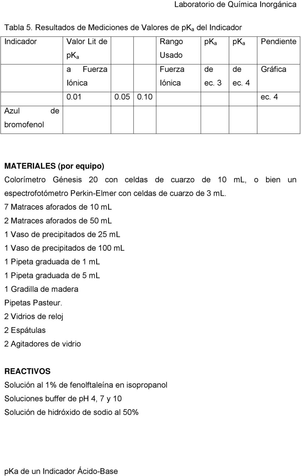 7 Matraces aforados de 10 ml 2 Matraces aforados de 50 ml 1 Vaso de precipitados de 25 ml 1 Vaso de precipitados de 100 ml 1 Pipeta graduada de 1 ml 1 Pipeta graduada de 5 ml 1 Gradilla de