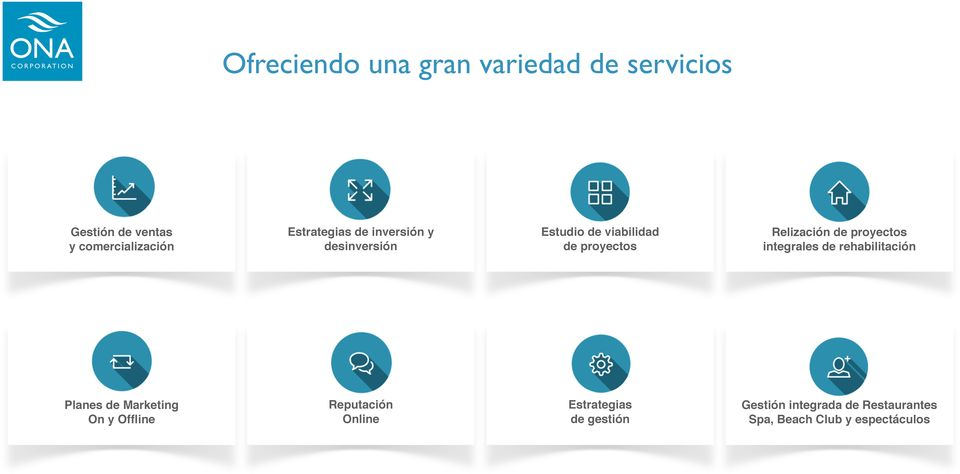 de proyectos integrales de rehabilitación Planes de Marketing On y Offline Reputación