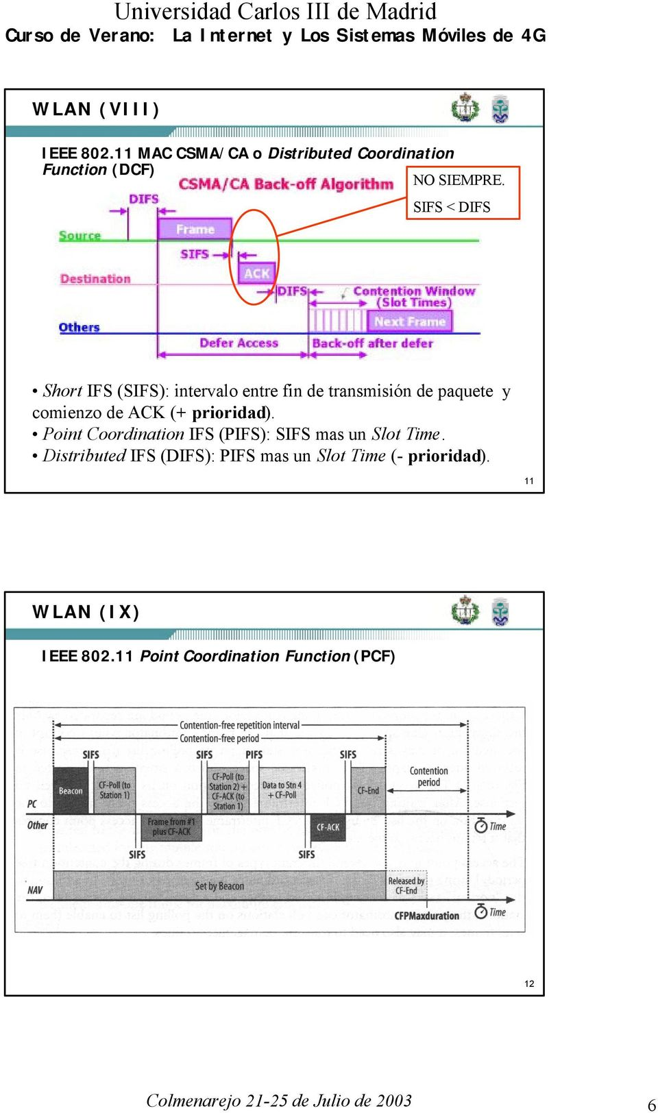 (+ prioridad). Point Coordination IFS (PIFS): SIFS mas un Slot Time.