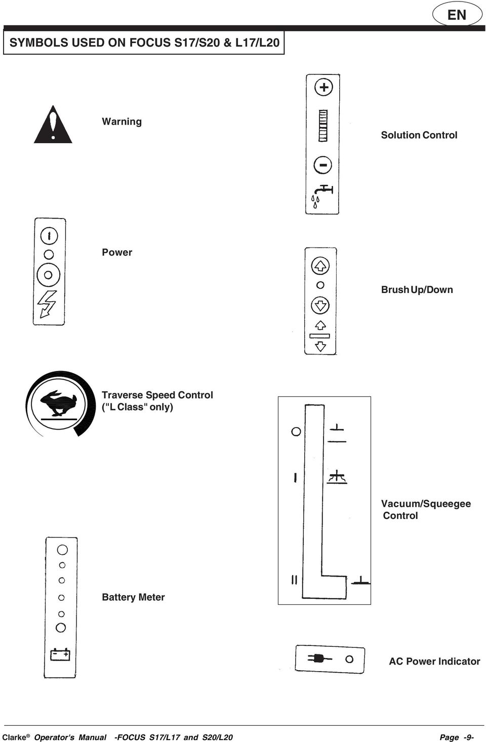 "(""L Class"" only) Vacuum/Squeegee Control Battery Meter AC"