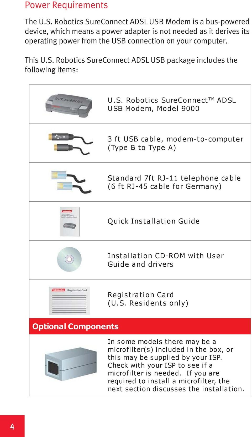 S. Robotics SureConnect USB Modem, Model 9000 TM ADSL 3 ft USB cable, modem-to-computer (Type B to Type A) Standard 7ft RJ-11 telephone cable (6 ft RJ-45 cable for Germany) Quick Installation Guide