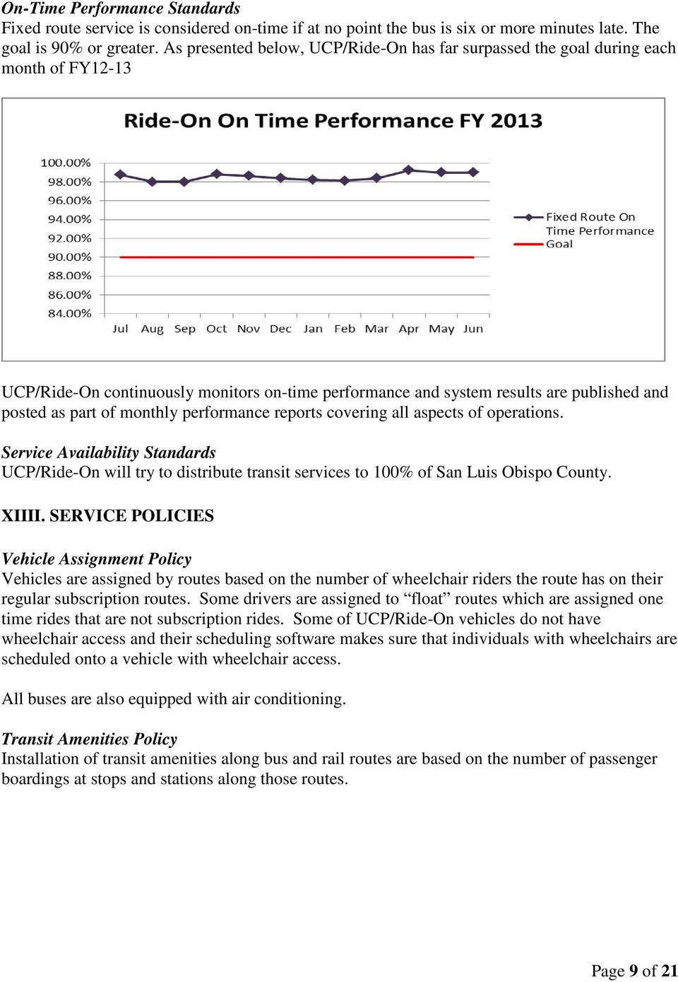 monthly performance reports covering all aspects of operations. Service Availability Standards UCP/Ride-On will try to distribute transit services to 100% of San Luis Obispo County. XIIII.