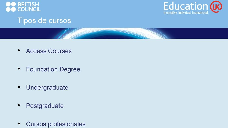 Degree Undergraduate