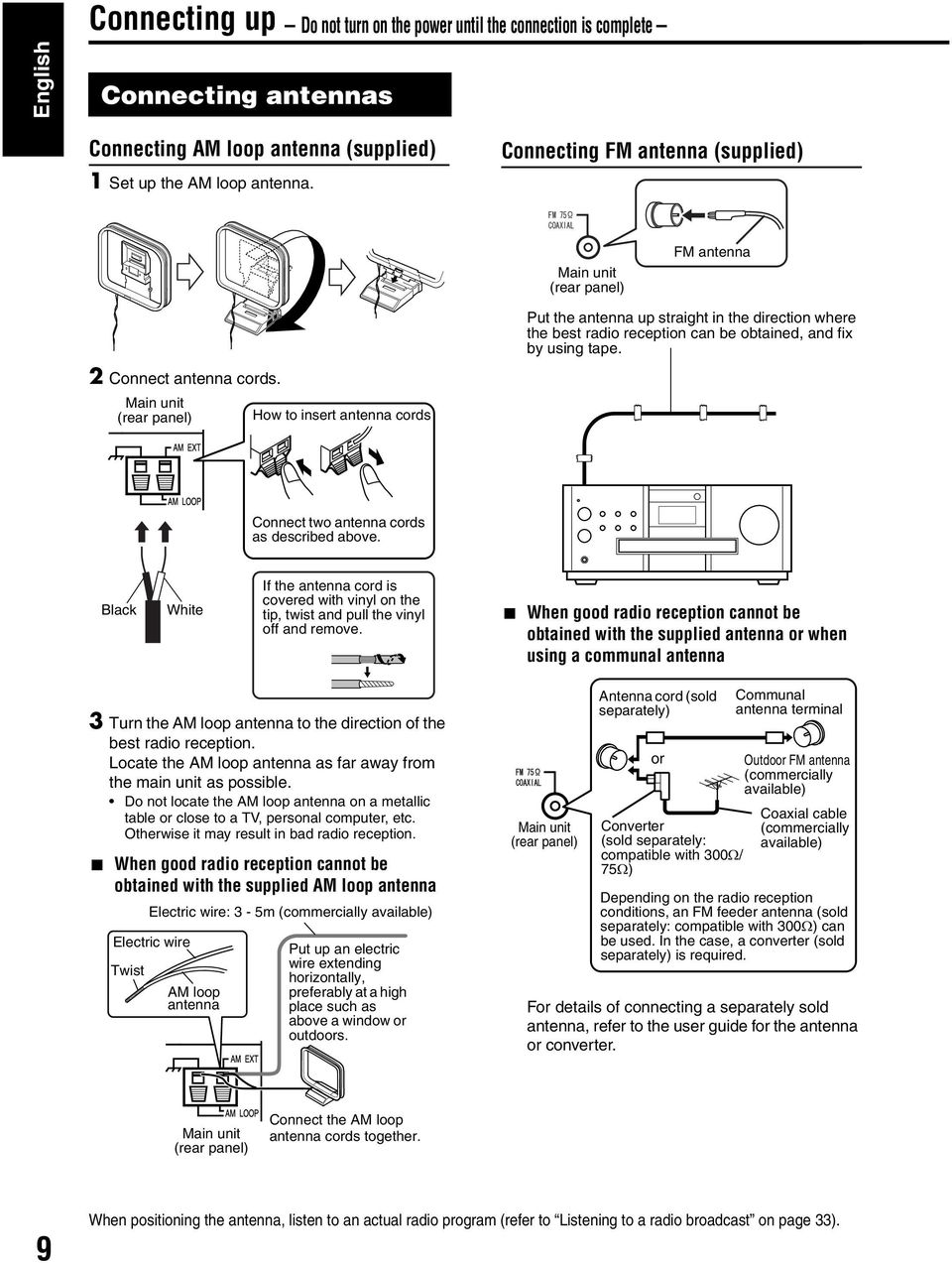 2 Connect antenna cords. Main unit (rear panel) How to insert antenna cords Connect two antenna cords as described above.