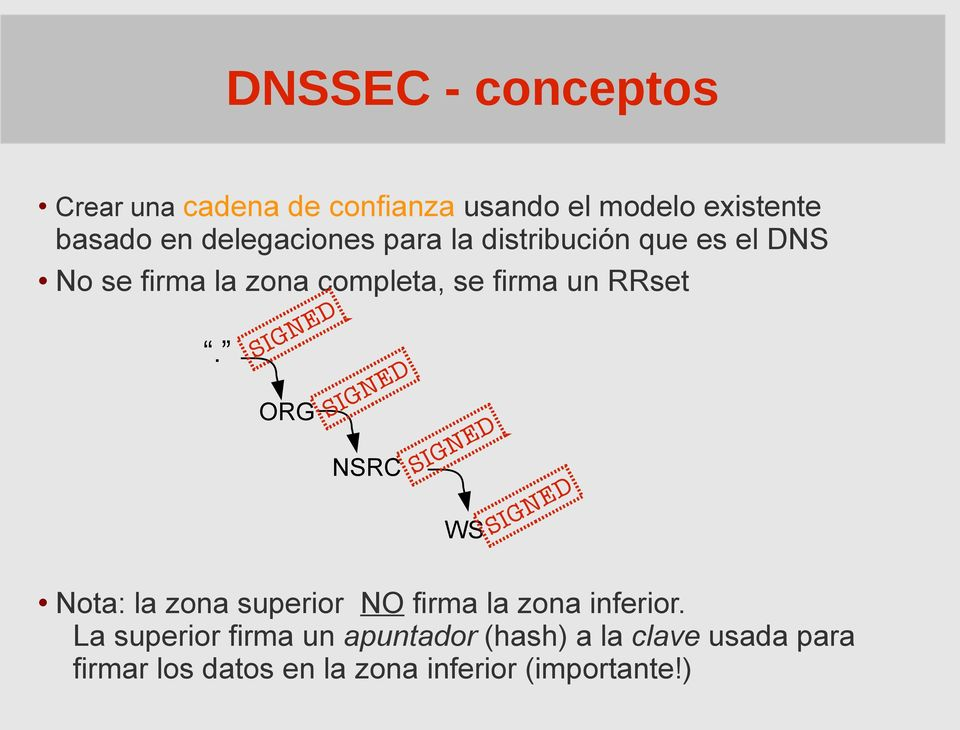 SIGNED ORG SIGNED NSRC SIGNED WS SIGNED Nota: la zona superior NO firma la zona inferior.