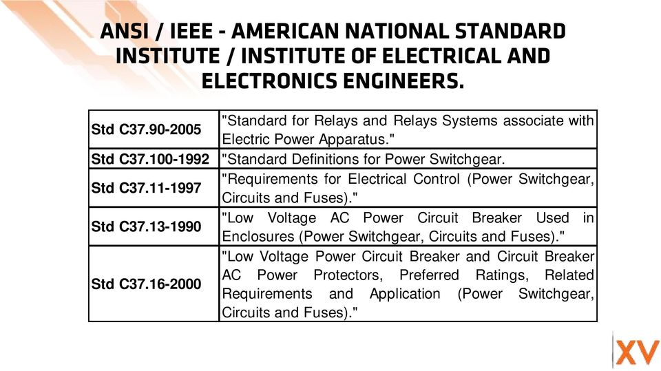 """Requirements for Electrical Control (Power Switchgear, Circuits and Fuses)."