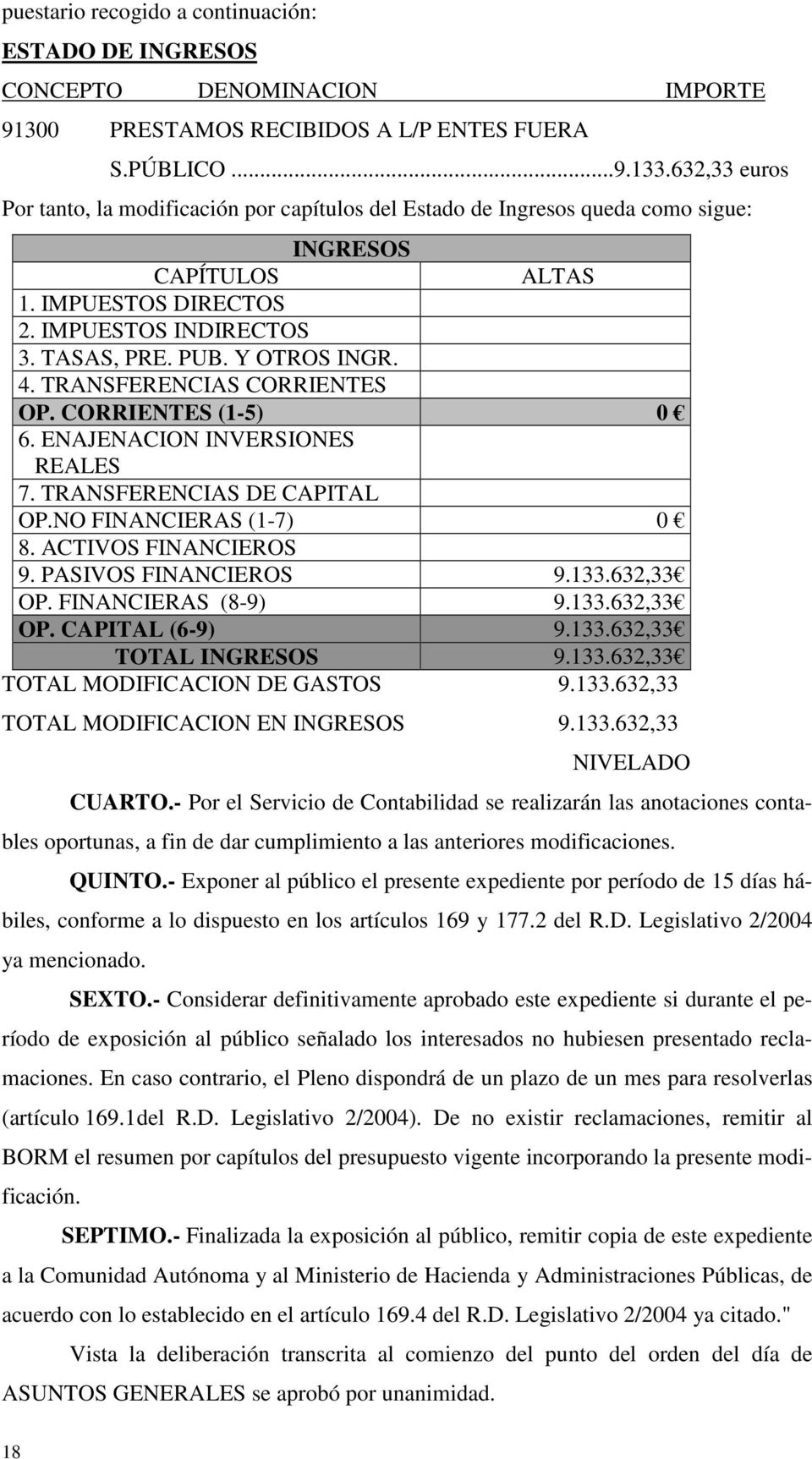 4. TRANSFERENCIAS CORRIENTES OP. CORRIENTES (1-5) 0 6. ENAJENACION INVERSIONES REALES 7. TRANSFERENCIAS DE CAPITAL OP.NO FINANCIERAS (1-7) 0 8. ACTIVOS FINANCIEROS 9. PASIVOS FINANCIEROS 9.133.