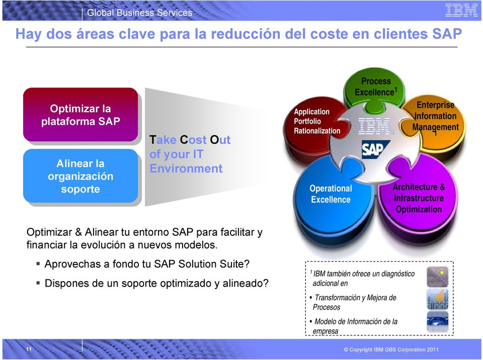 Architecture & Infrastructure Optimization Optimizar & Alinear tu entorno SAP para facilitar y financiar la evolución a nuevos modelos.