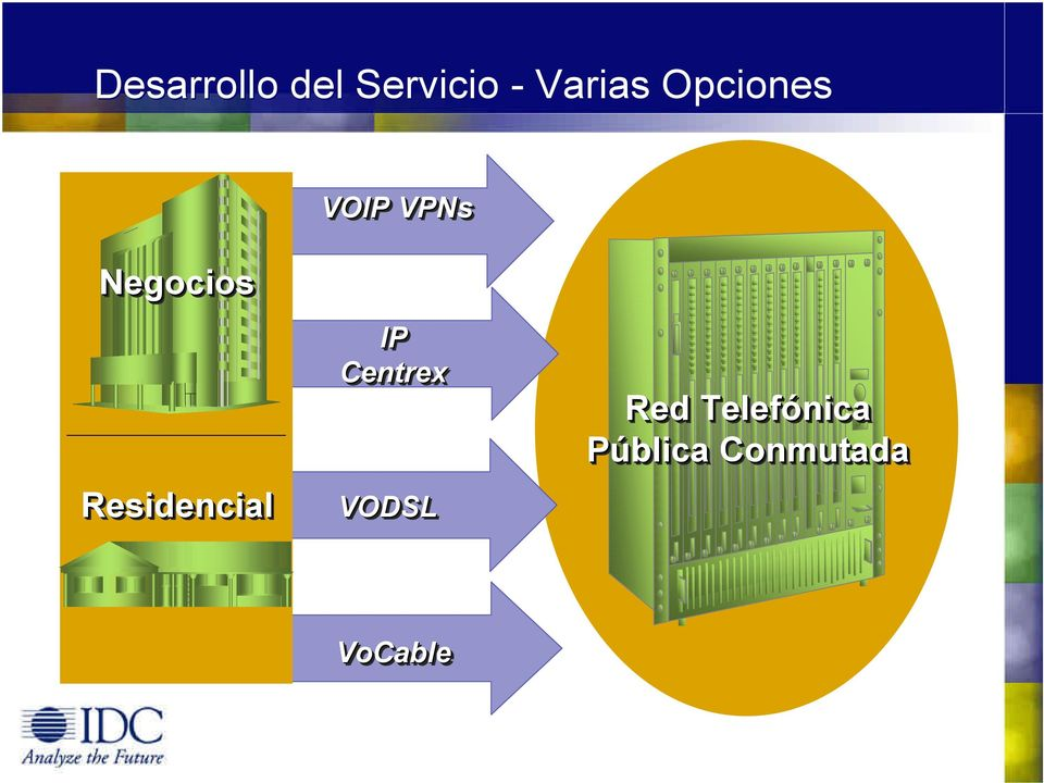 Residencial IP Centrex VODSL Red