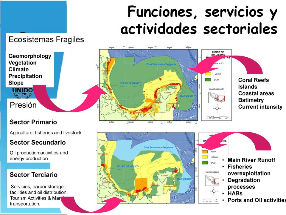 Secundario Oil production activities and energy production Sector Terciario Servicies, harbor storage facilities and oil