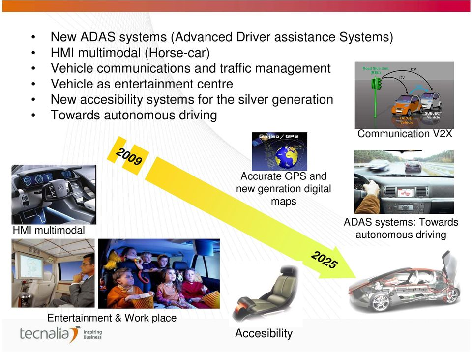 the silver generation Towards autonomous driving Communication V2X 2009 2025 Accurate GPS and new