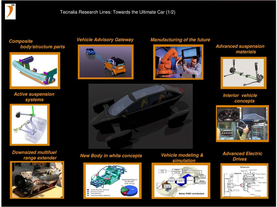 materials Active suspension systems Interior vehicle concepts Downsized multifuel