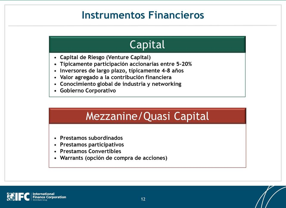 y networking Gobierno Corporativo Subordinated loans Income participating loans Convertibles Other hybrid instruments