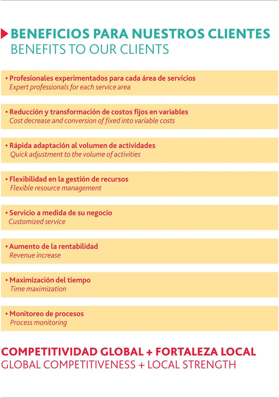 volume of activities Flexibilidad en la gestión de recursos Flexible resource management Servicio a medida de su negocio Customized service Aumento de la rentabilidad