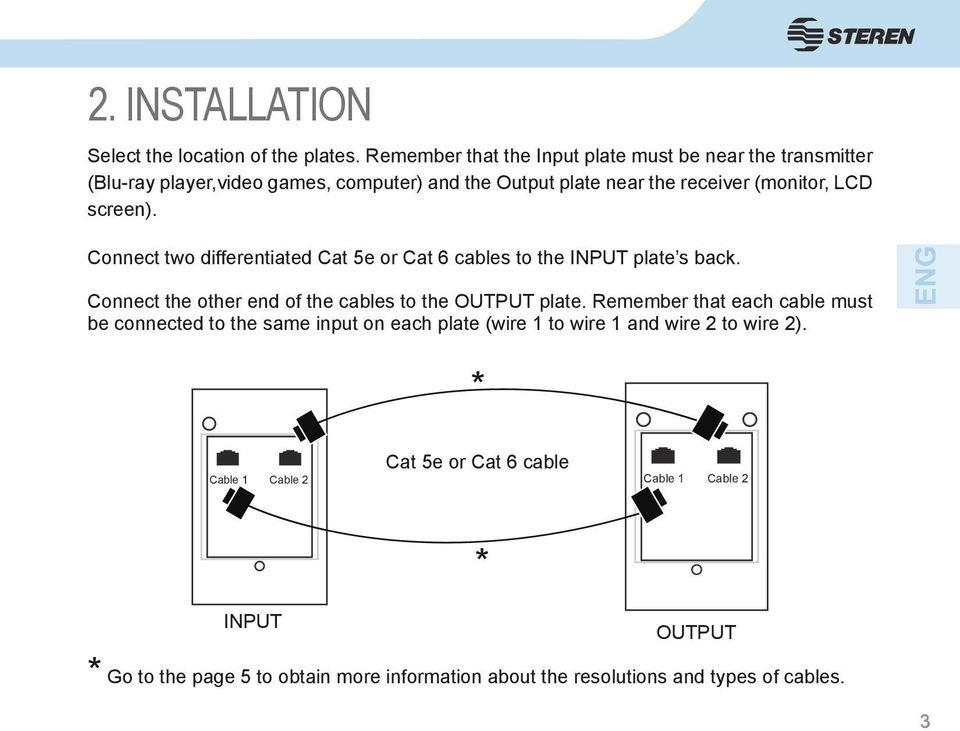 screen). Connect two differentiated Cat 5e or Cat 6 cables to the INPUT plate s back. Connect the other end of the cables to the OUTPUT plate.