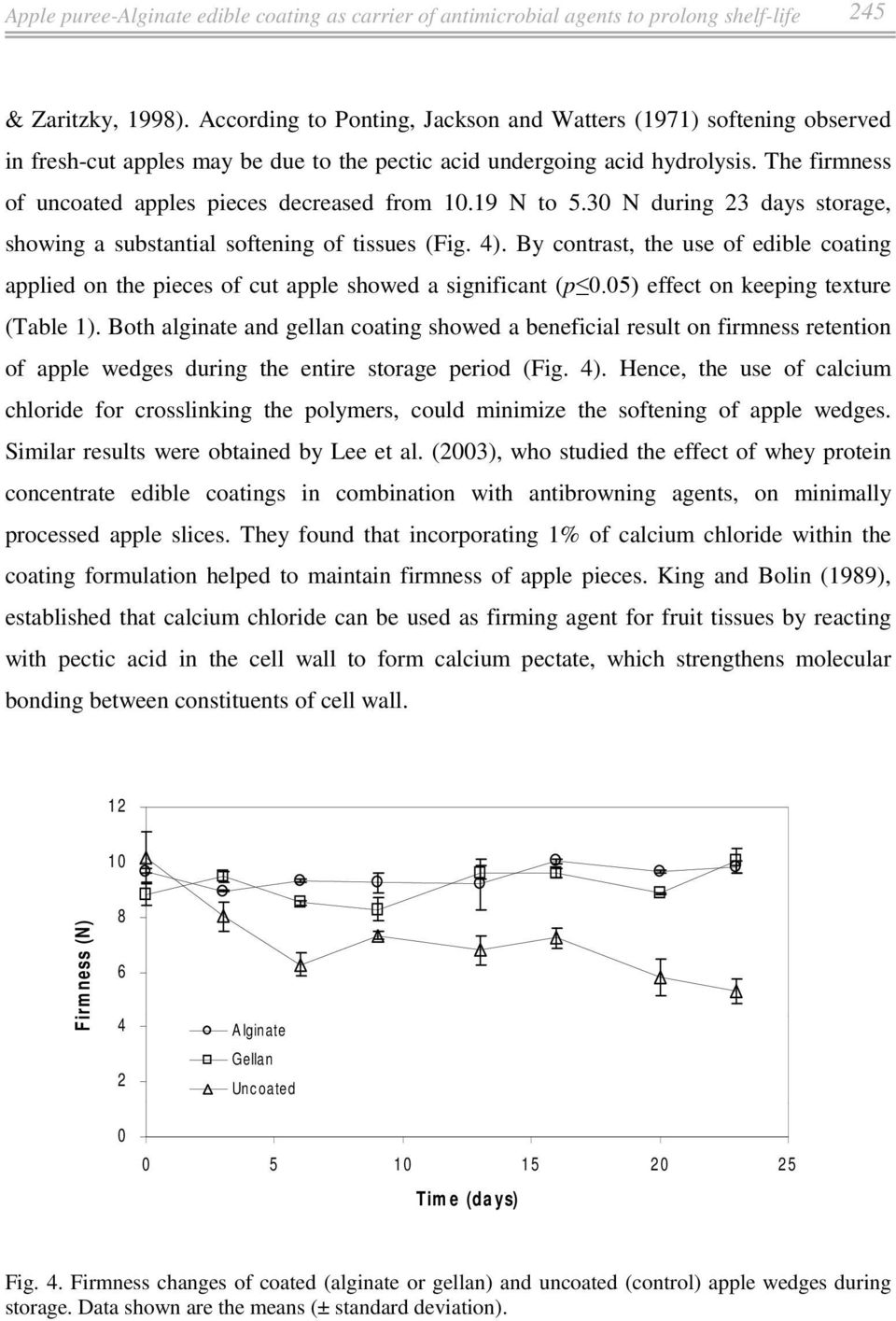 The firmness of uncoated apples pieces decreased from 10.19 N to 5.30 N during 23 days storage, showing a substantial softening of tissues (Fig. 4).