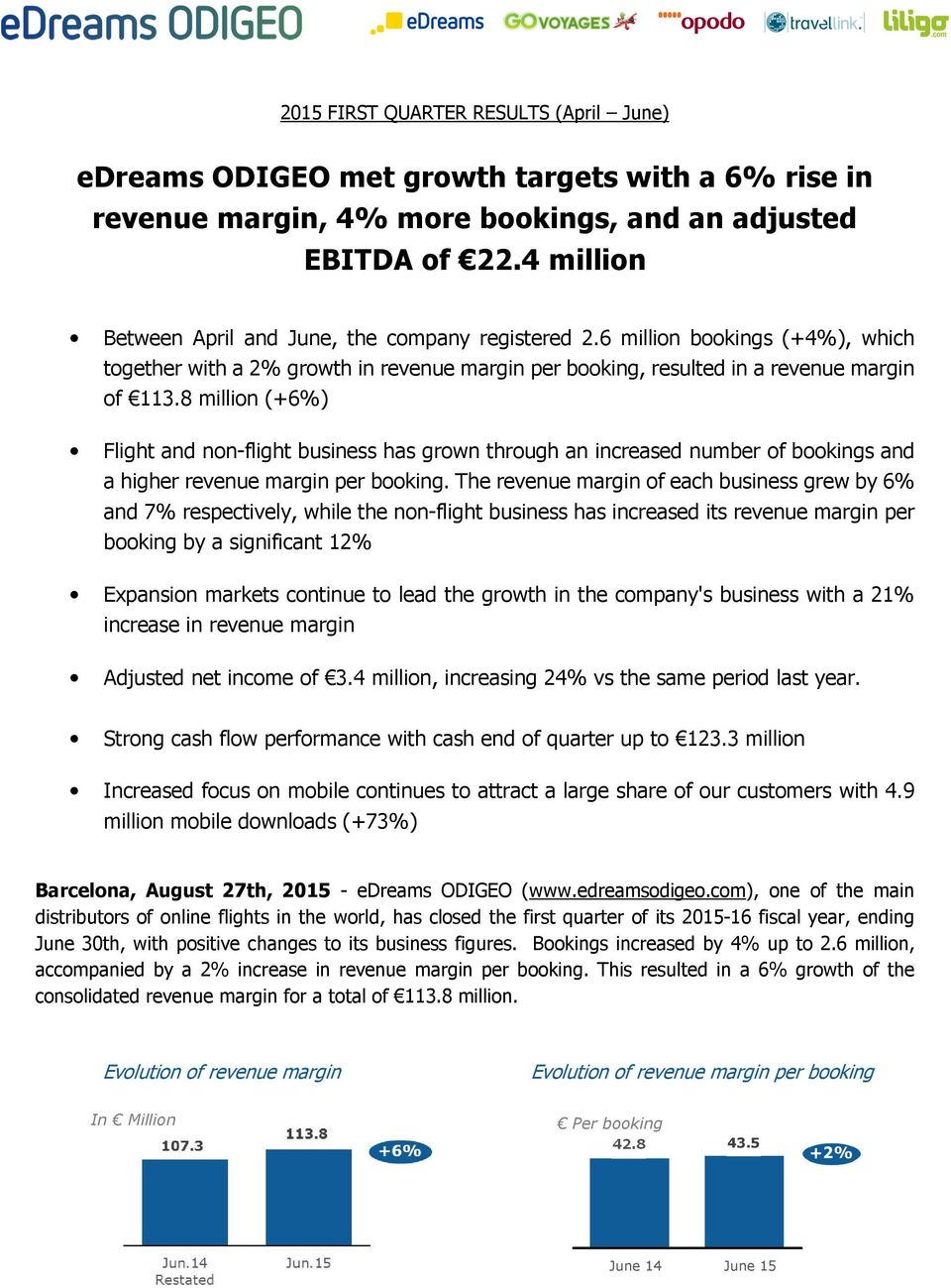 8 million (+6%) Flight and non-flight business has grown through an increased number of bookings and a higher revenue margin per booking.