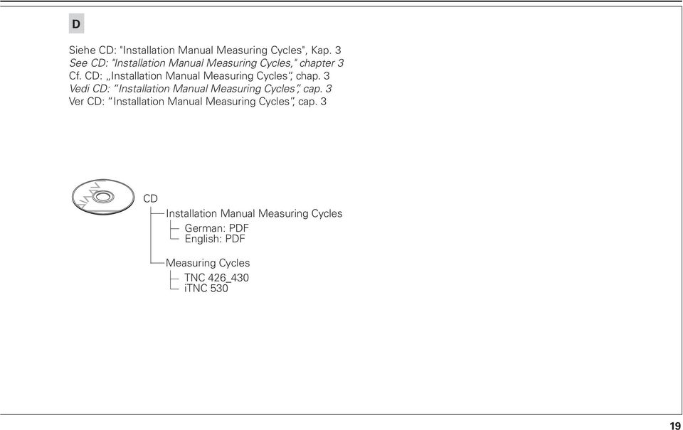 CD: Installation Manual Measuring Cycles, chap.
