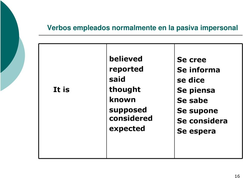 known supposed considered expected Se cree Se