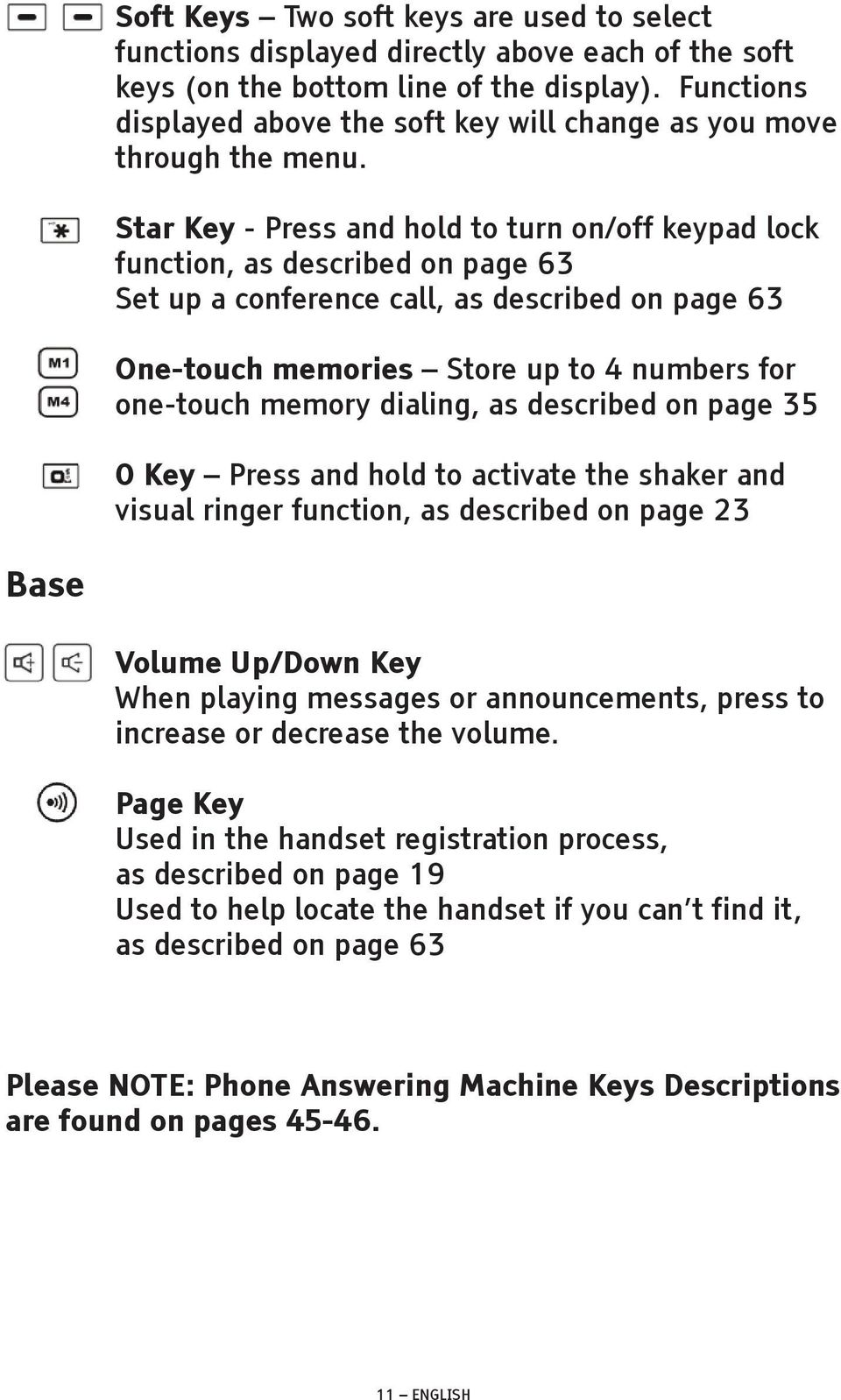 Star Key - Press and hold to turn on/off keypad lock function, as described on page 63 Set up a conference call, as described on page 63 One-touch memories Store up to 4 numbers for one-touch memory