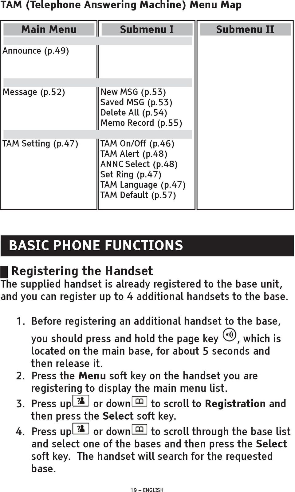57) BASIC PHONE FUNCTIONS Registering the Handset The supplied handset is already registered to the base unit, and you can register up to 4 additional handsets to the base. 1.