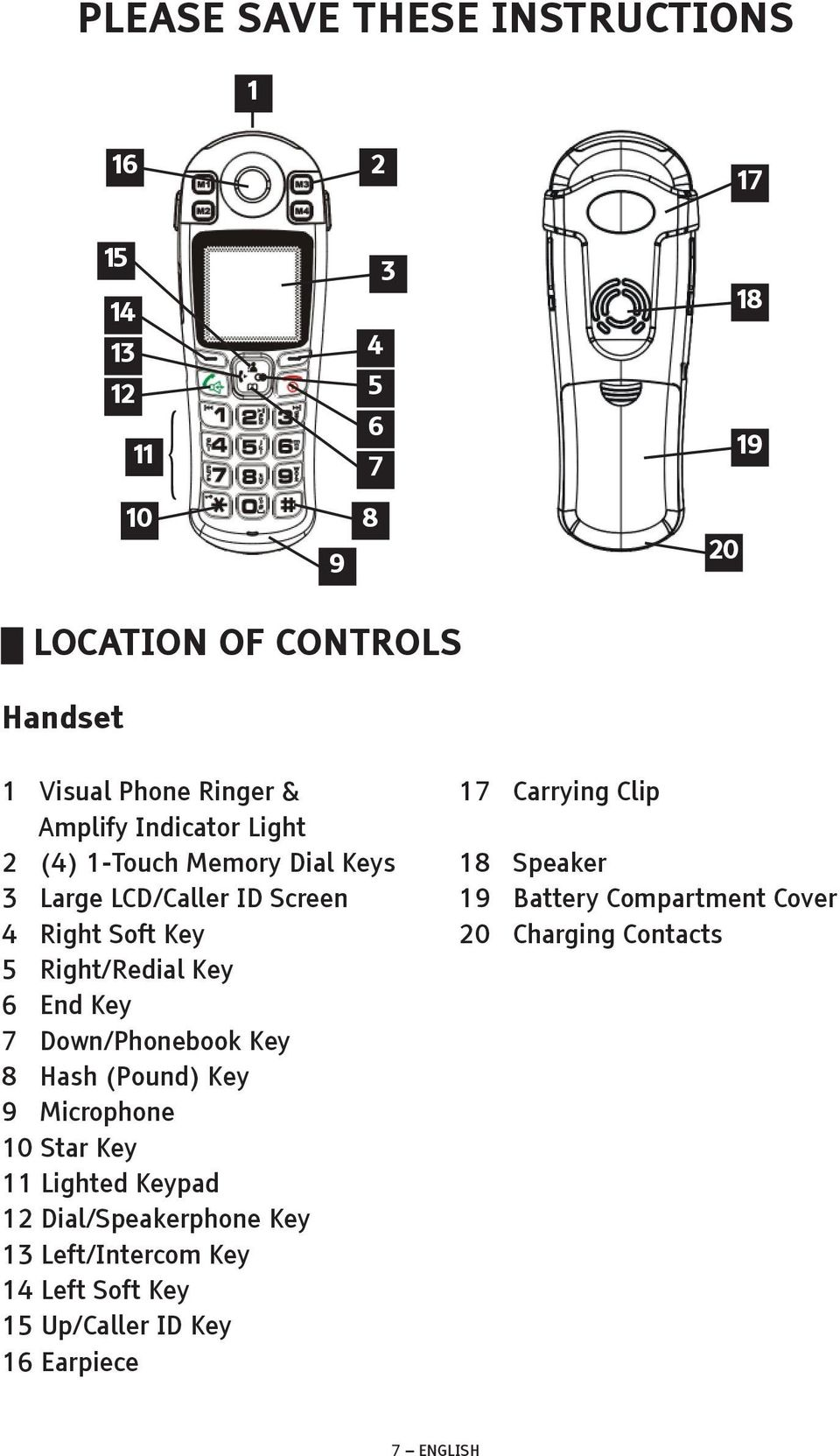 Compartment Cover 4 Right Soft Key 20 Charging Contacts 5 Right/Redial Key 6 End Key 7 Down/Phonebook Key 8 Hash (Pound) Key 9