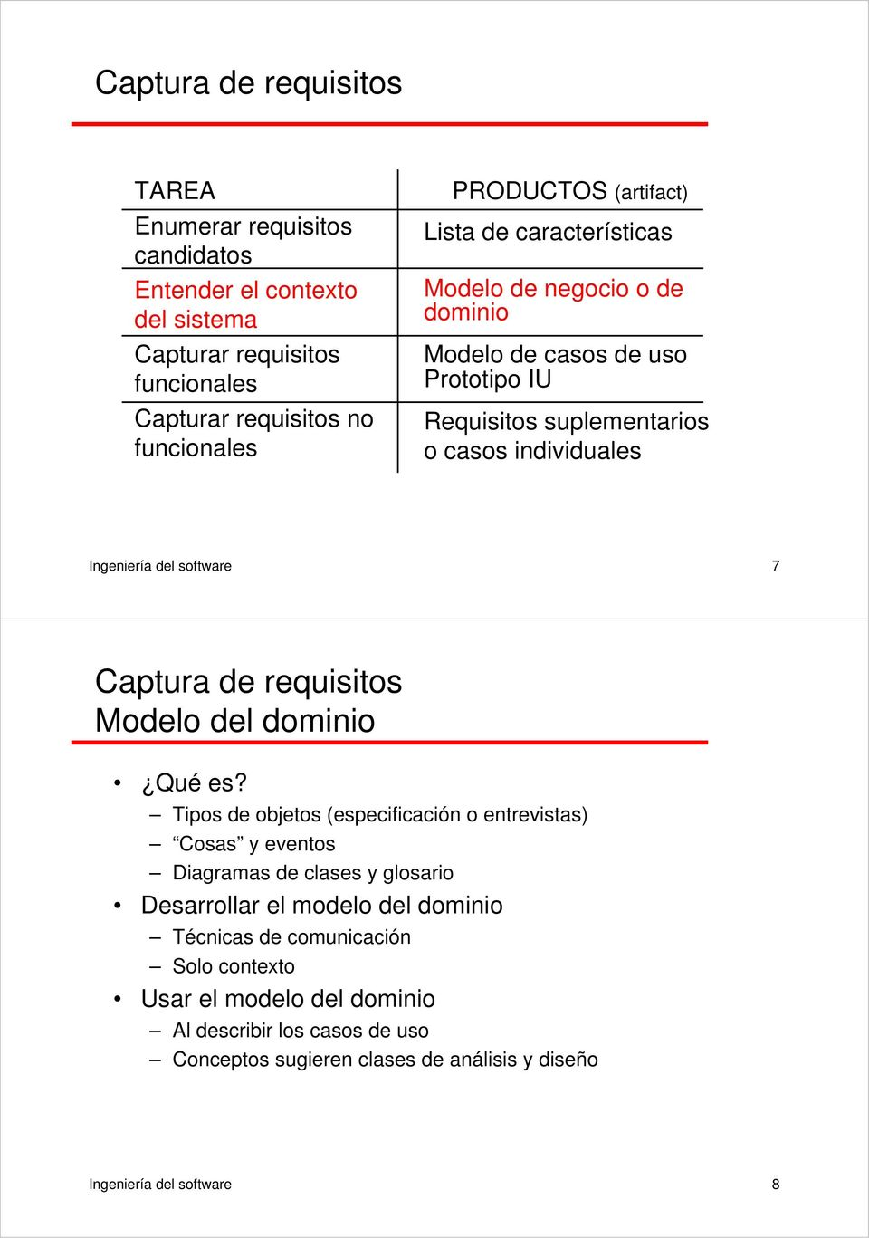 software 7 Captura de requisitos Modelo del dominio Qué es?