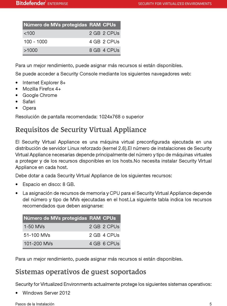 Requisitos de Security Virtual Appliance El Security Virtual Appliance es una máquina virtual preconfigurada ejecutada en una distribución de servidor Linux reforzado (kernel 2.6).