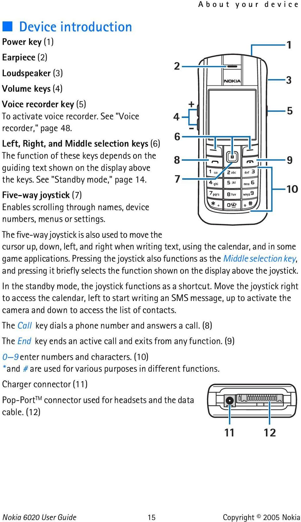 Five-way joystick (7) Enables scrolling through names, device numbers, menus or settings.