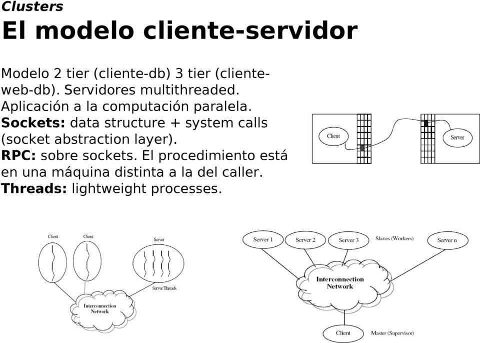 Sockets: data structure + system calls (socket abstraction layer).