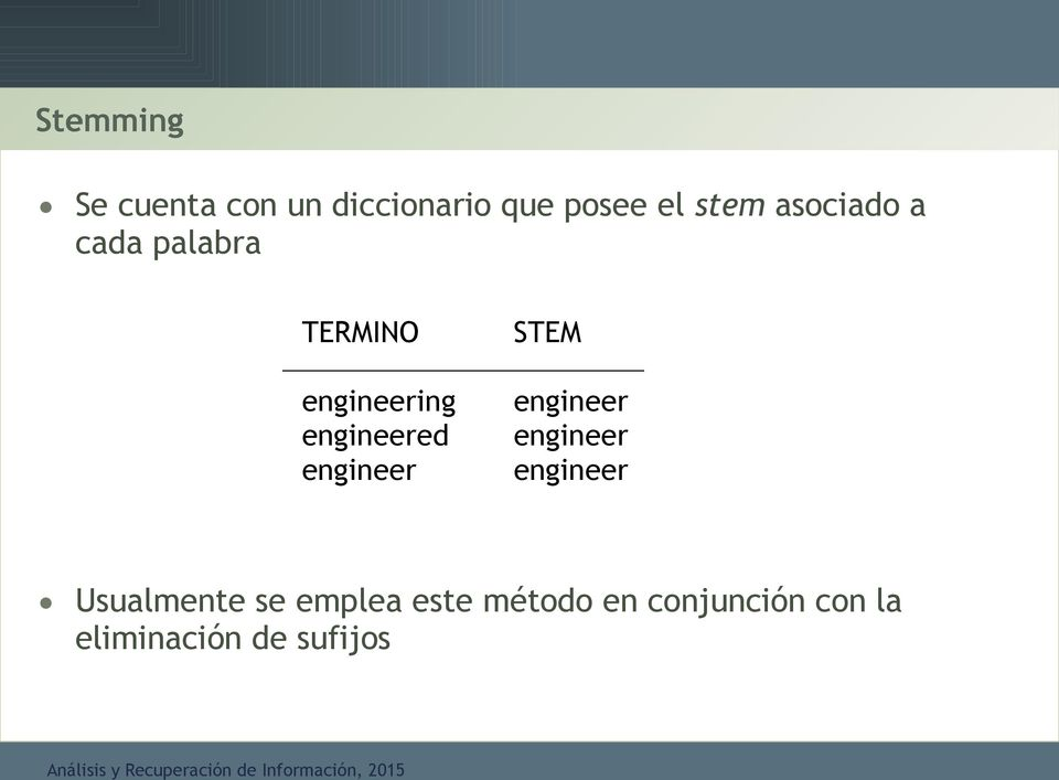engineer STEM engineer engineer engineer Usualmente se