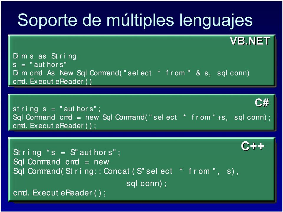 "executereader() C# string s = ""authors""; SqlCommand cmd = new SqlCommand(""select * from ""+s,"