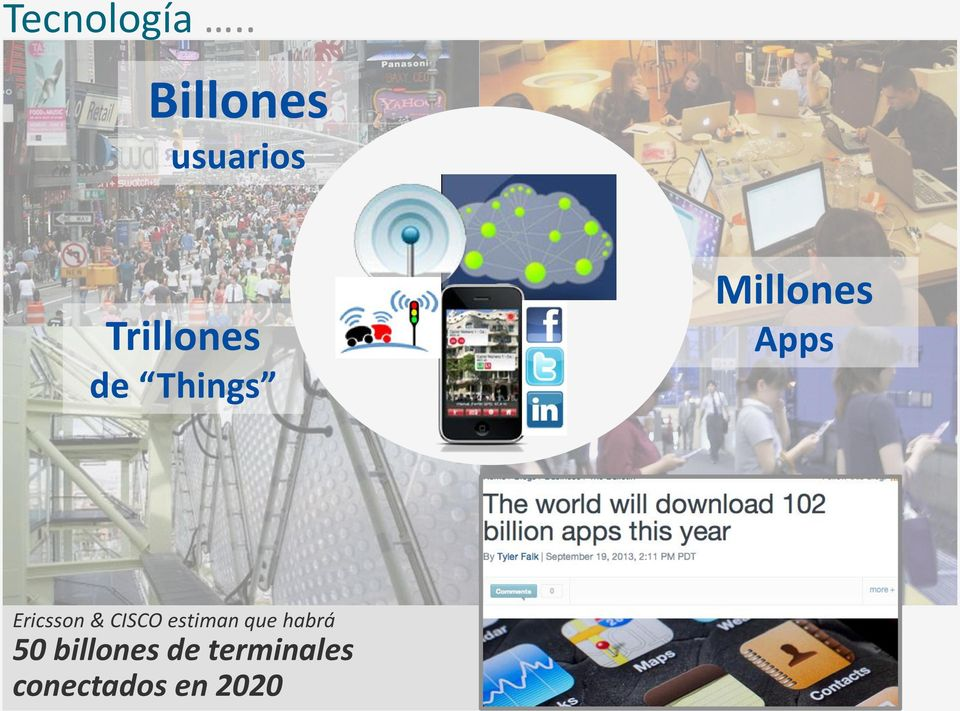 Things Millones Apps Ericsson &