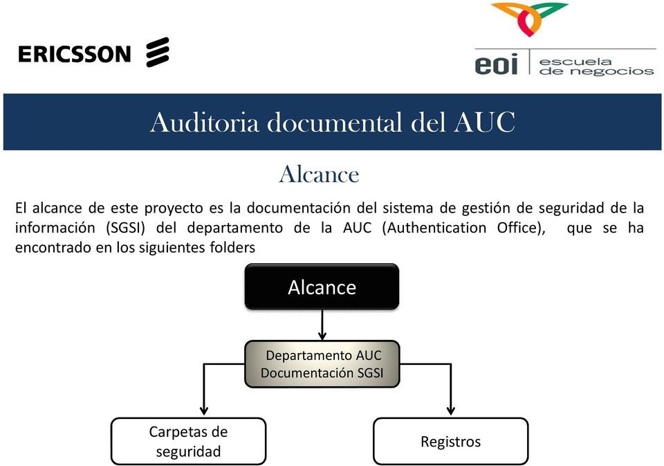 departamento de la AUC (Authentication Office), que se ha encontrado en los