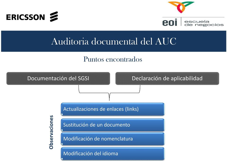 Actualizaciones de enlaces (links) Observaciones