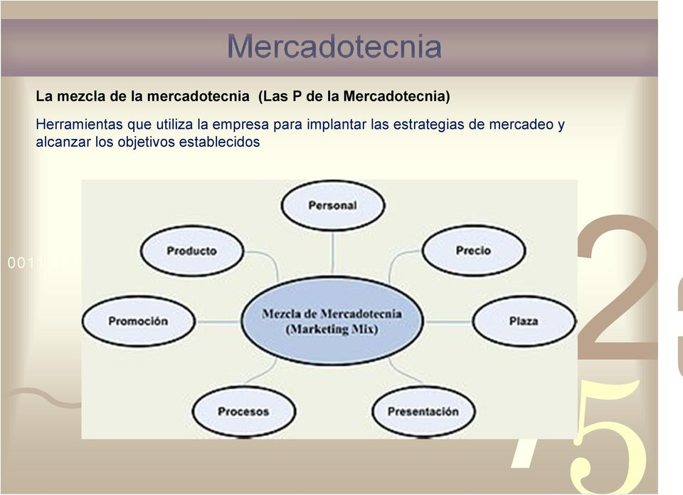 implantar las estrategias de mercadeo y