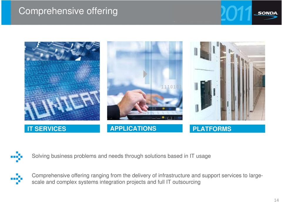 offering ranging from the delivery of infrastructure and support services
