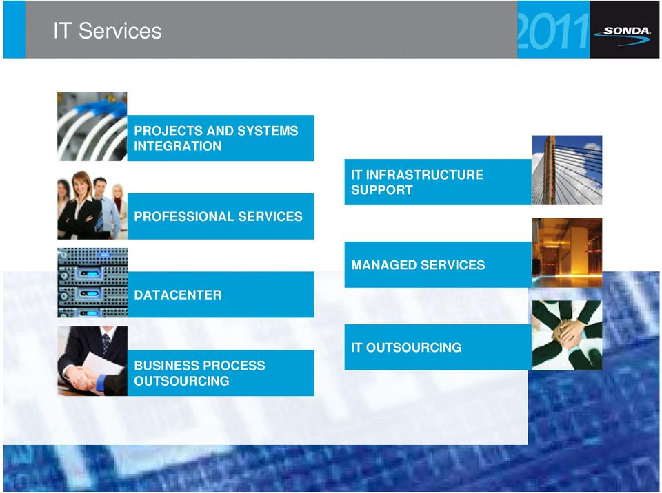 PROFESSIONAL SERVICES MANAGED SERVICES