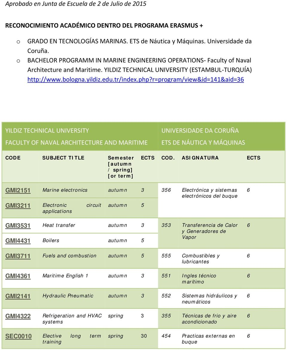 r=program/view&id=141&aid=3 YILDIZ TECHNICAL UNIVERSITY FACULTY OF NAVAL ARCHITECTURE AND MARITIME UNIVERSIDADE DA CORUÑA ETS DE NÁUTICA Y MÁQUINAS CODE SUBJECT TITLE Semester [autumn / spring] [or