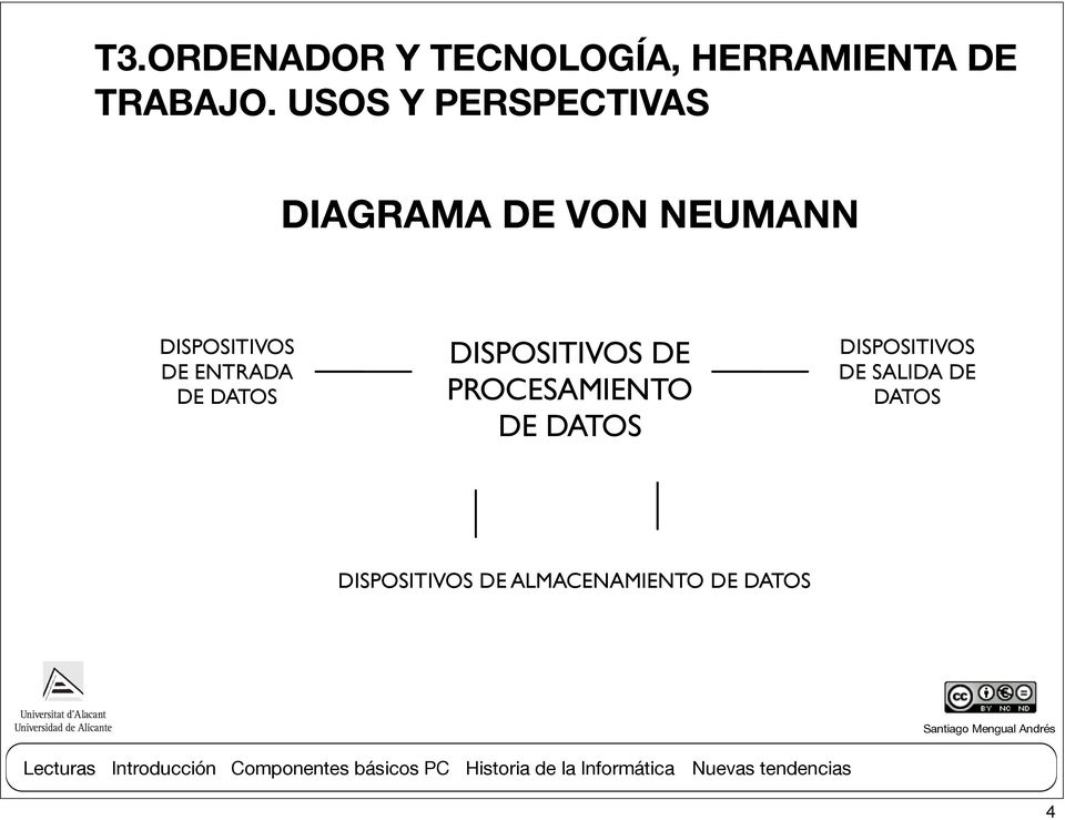 PROCESAMIENTO DE DATOS DISPOSITIVOS DE