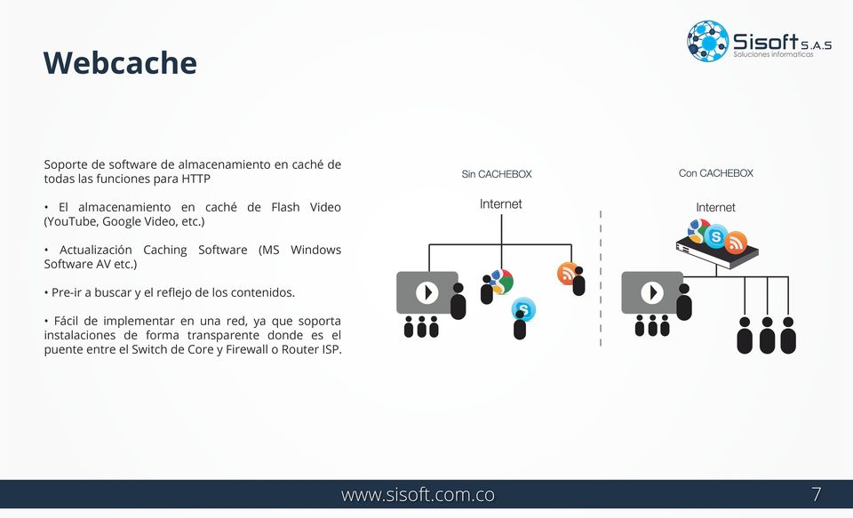 ) Actualización Caching Software (MS Windows Software AV etc.
