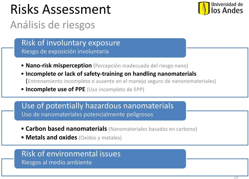 nanonomateriales) Incomplete use of PPE (Uso incompleto de EPP) Use of potentially hazardous nanomaterials Uso de nanomateriales potencialmente
