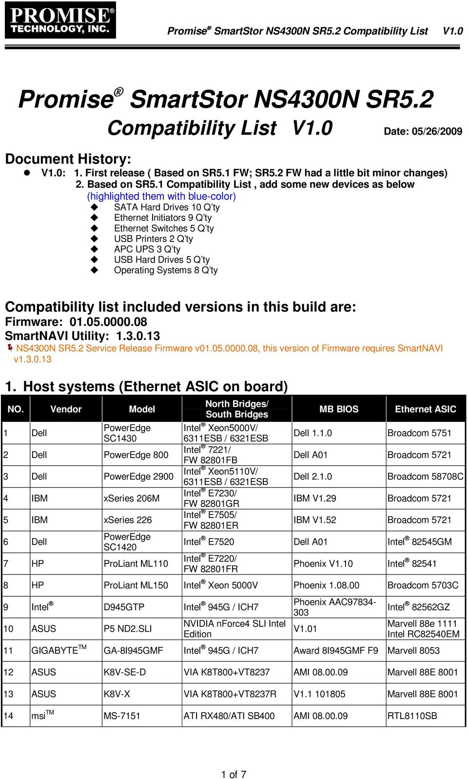 1 Compatibility List, add some new devices as below (highlighted them with blue-color) SATA Hard Drives 10 Q ty Ethernet Initiators 9 Q ty Ethernet Switches 5 Q ty USB Printers 2 Q ty APC UPS 3 Q ty